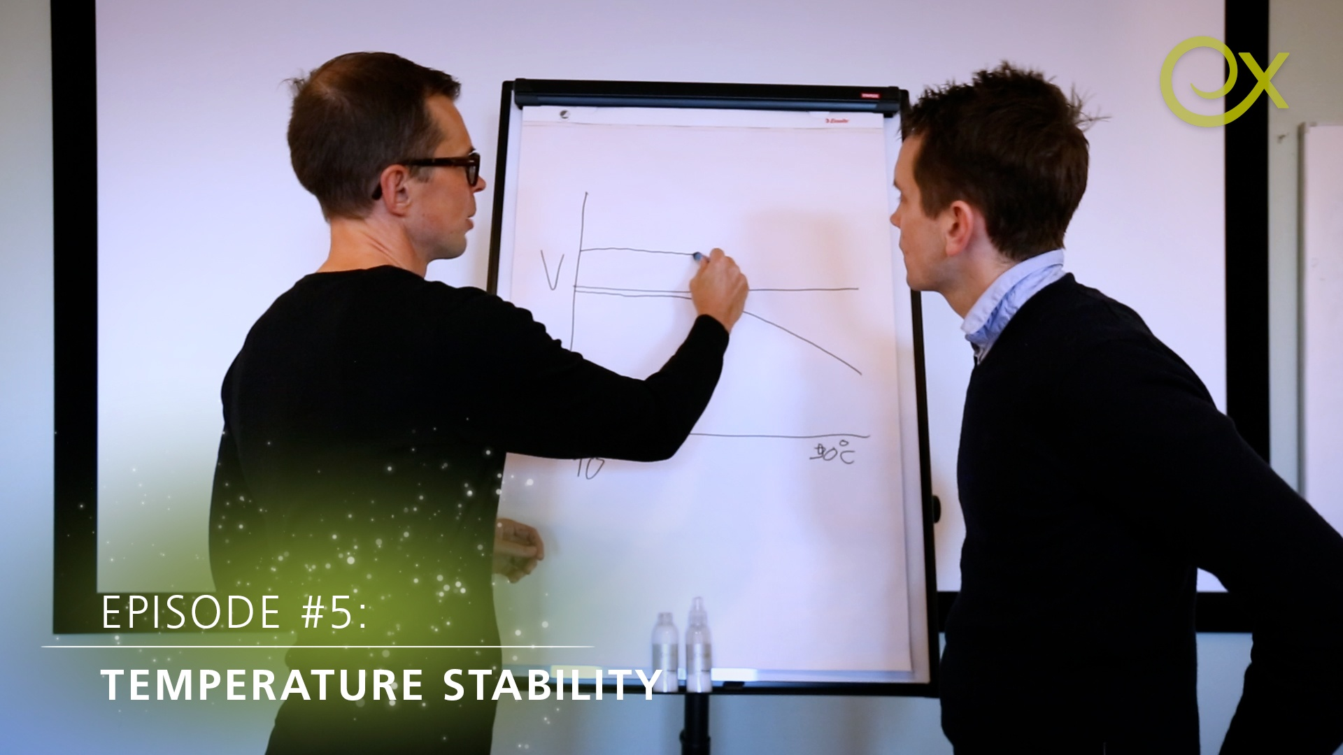 Topic Tuesday: High temperature stability with cellulose fibrils